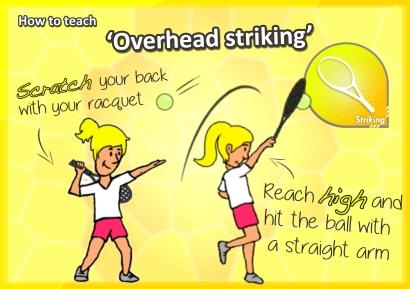tennis serve how to teach